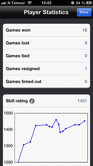 Wordfeud statistics